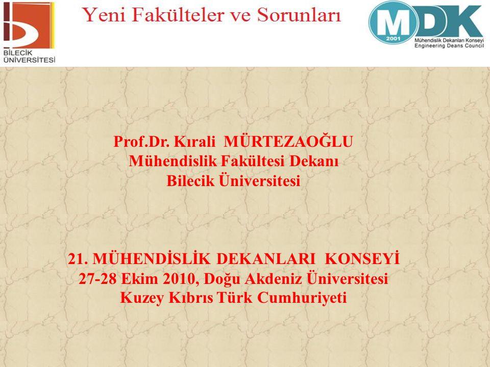 Prof.Dr.Kırali MÜRTEZAOĞLU Mühendislik Fakültesi Dekanı Bilecik Üniversitesi 21.