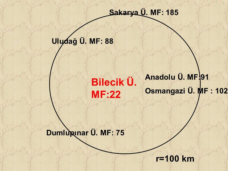 Uludağ Ü.MF: 88 Anadolu Ü. MF:91 Osmangazi Ü. MF : 102 Dumlupınar Ü.