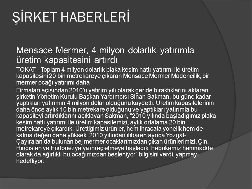 ŞİRKET HABERLERİ Mensace Mermer, 4 milyon dolarlık yatırımla üretim kapasitesini artırdı TOKAT - Toplam 4 milyon dolarlık plaka kesim hattı yatırımı ile üretim kapasitesini 20 bin metrekareye çıkaran Mensace Mermer Madencilik, bir mermer ocağı yatırımı daha Firmaları açısından 2010'u yatırım yılı olarak geride bıraktıklarını aktaran şirketin Yönetim Kurulu Başkan Yardımcısı Sinan Sakman, bu güne kadar yaptıkları yatırımın 4 milyon dolar olduğunu kaydetti.