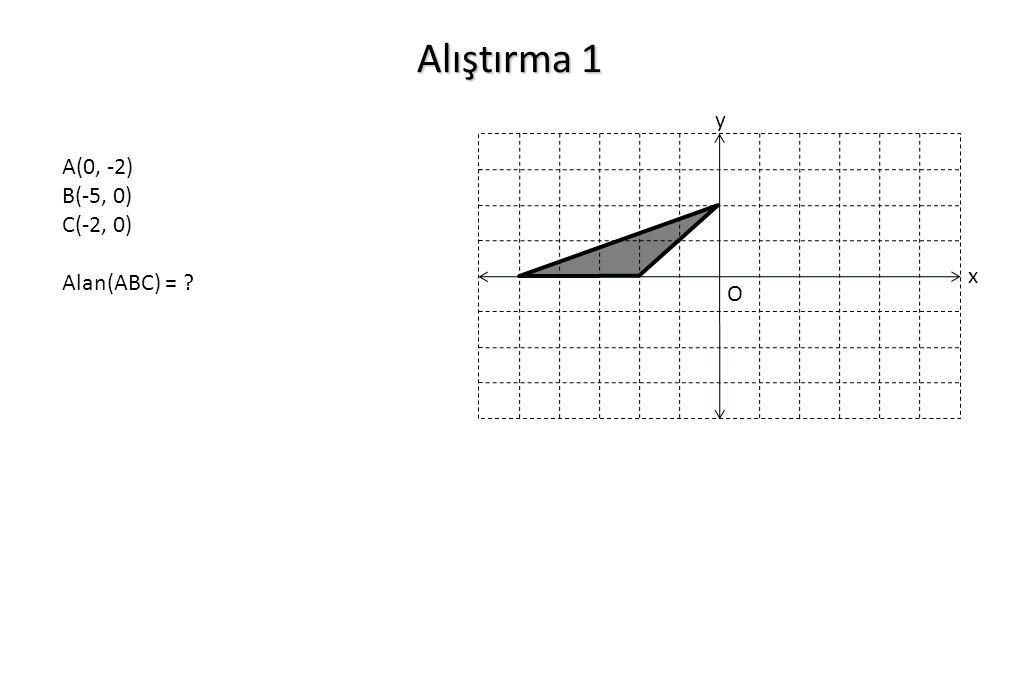 Alıştırma 1 x y O A(0, -2) B(-5, 0) C(-2, 0) Alan(ABC) = ?