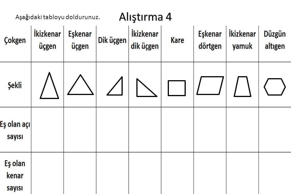 Proje etkinliği 1 Bir kağıdı herhangi bir üçgensel bölge olacak biçimde kesiniz.
