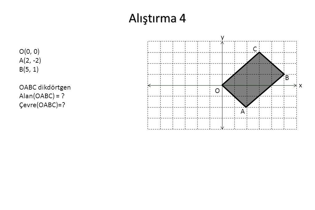 Alıştırma 4 x y O O(0, 0) A(2, -2) B(5, 1) OABC dikdörtgen Alan(OABC) = ? Çevre(OABC)=? C A B