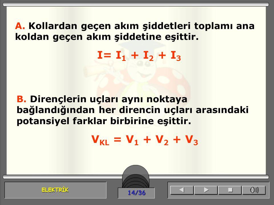 ELEKTRİK 14/36 B. Dirençlerin uçları aynı noktaya bağlandığından her direncin uçları arasındaki potansiyel farklar birbirine eşittir. V KL = V 1 + V 2
