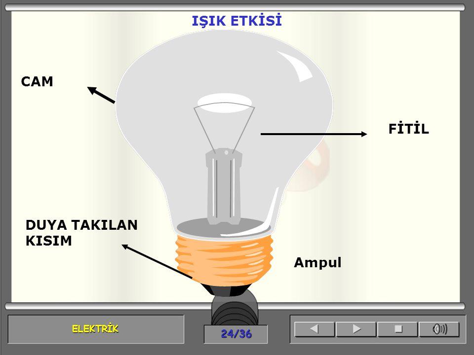 ELEKTRİK 24/36 IŞIK ETKİSİ CAM FİTİL DUYA TAKILAN KISIM Ampul