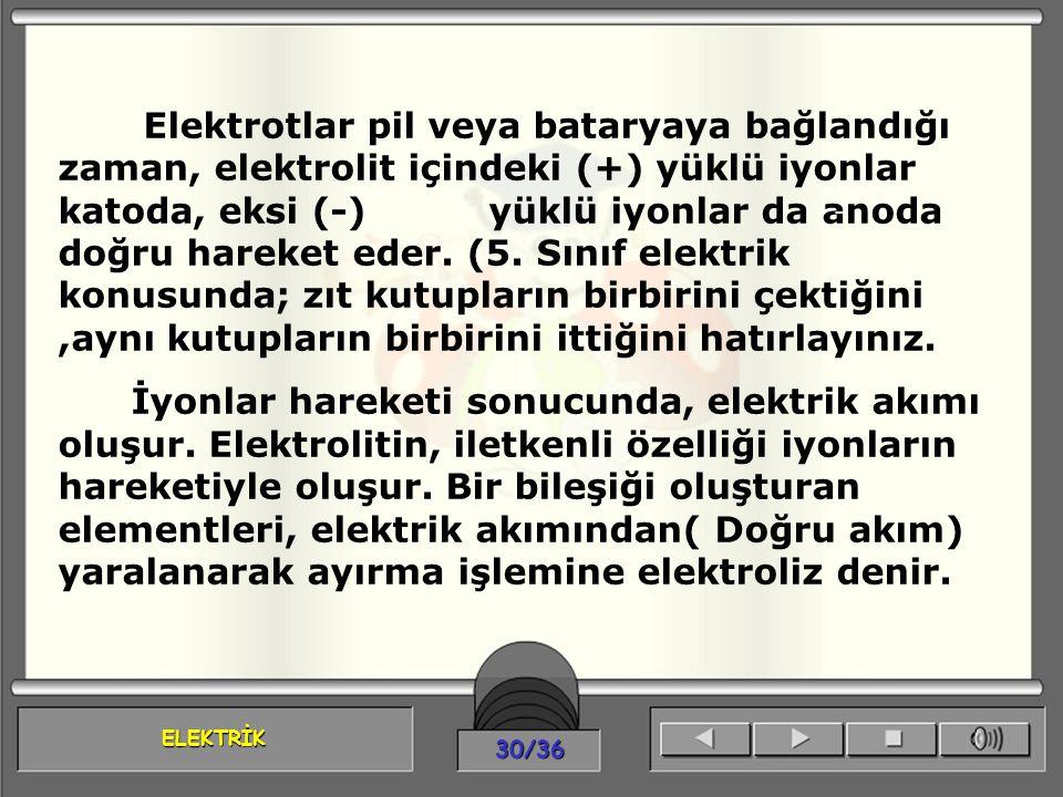 ELEKTRİK 30/36 Elektrotlar pil veya bataryaya bağlandığı zaman, elektrolit içindeki (+) yüklü iyonlar katoda, eksi (-) yüklü iyonlar da anoda doğru ha