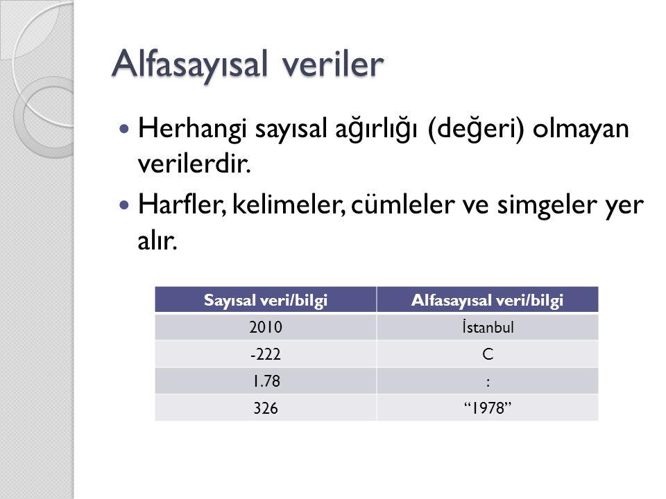 Alfasayısal veriler Herhangi sayısal a ğ ırlı ğ ı (de ğ eri) olmayan verilerdir.