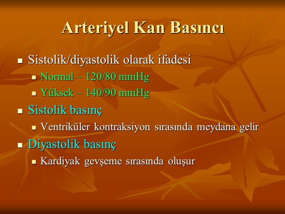 Arteriyel Kan Basıncı Sistolik/diyastolik olarak ifadesi Sistolik/diyastolik olarak ifadesi Normal – 120/80 mmHg Normal – 120/80 mmHg Yüksek – 140/90
