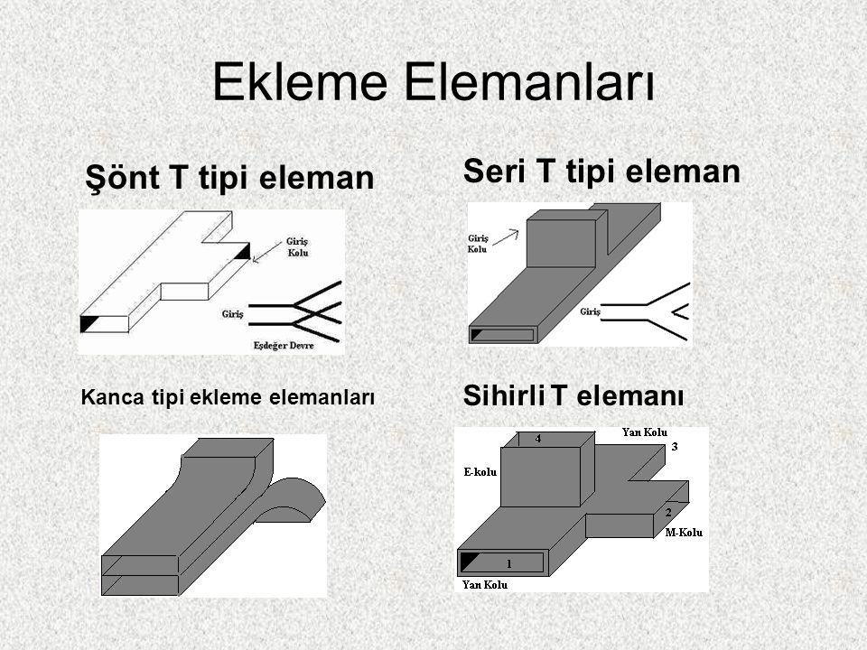 Ekleme Elemanları Şönt T tipi eleman Seri T tipi eleman Kanca tipi ekleme elemanları Sihirli T elemanı