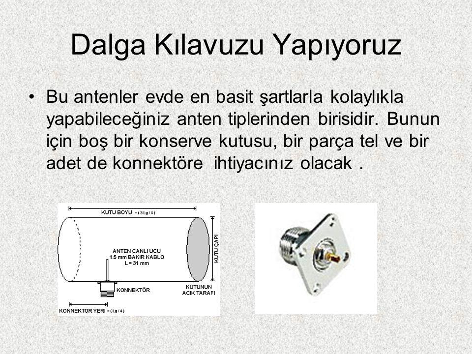 Dalga Kılavuzu Yapıyoruz Bu antenler evde en basit şartlarla kolaylıkla yapabileceğiniz anten tiplerinden birisidir. Bunun için boş bir konserve kutus
