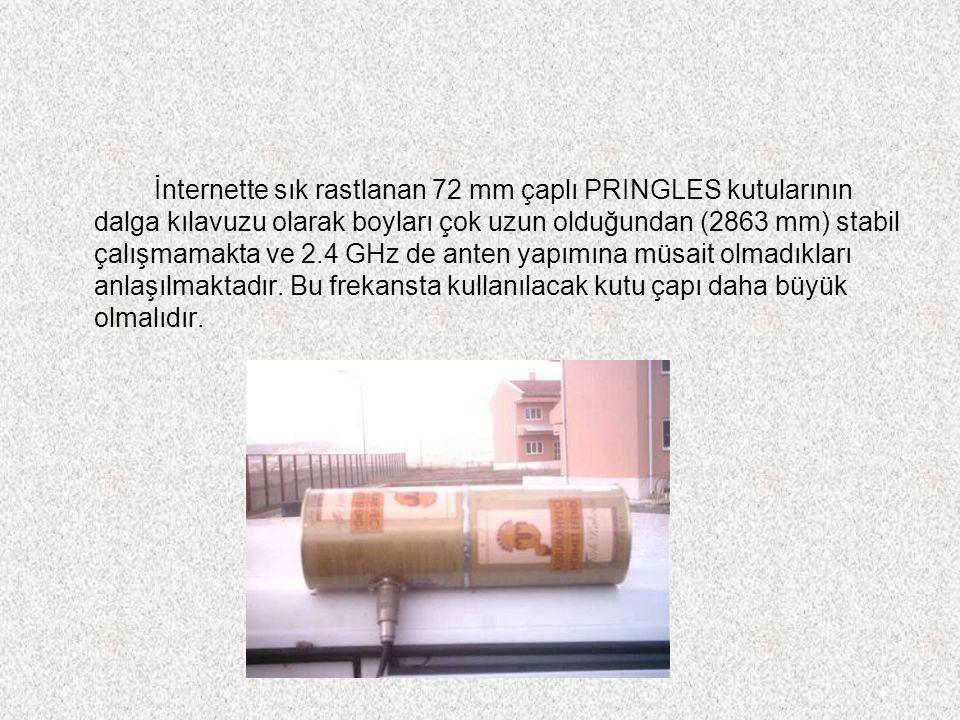 İnternette sık rastlanan 72 mm çaplı PRINGLES kutularının dalga kılavuzu olarak boyları çok uzun olduğundan (2863 mm) stabil çalışmamakta ve 2.4 GHz d