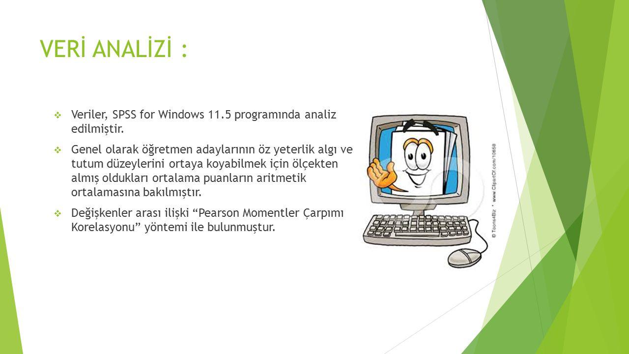 VERİ ANALİZİ :  Veriler, SPSS for Windows 11.5 programında analiz edilmiştir.  Genel olarak öğretmen adaylarının öz yeterlik algı ve tutum düzeyleri