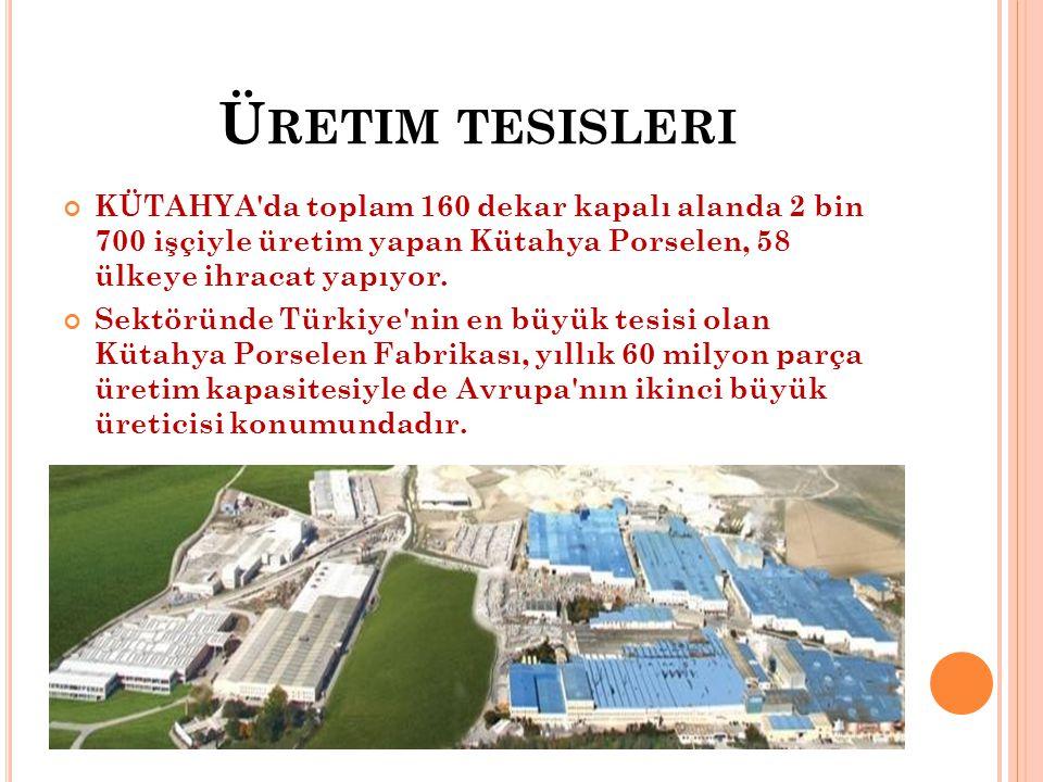 Ü RETIM TESISLERI KÜTAHYA da toplam 160 dekar kapalı alanda 2 bin 700 işçiyle üretim yapan Kütahya Porselen, 58 ülkeye ihracat yapıyor.