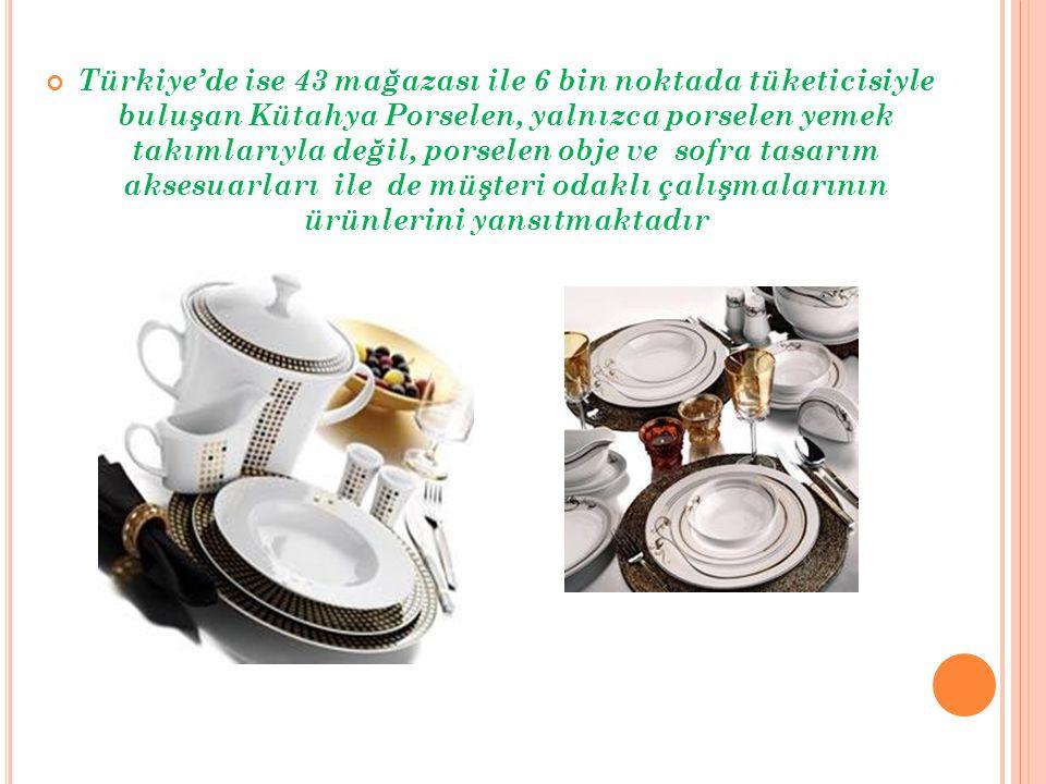 Türkiye'de ise 43 mağazası ile 6 bin noktada tüketicisiyle buluşan Kütahya Porselen, yalnızca porselen yemek takımlarıyla değil, porselen obje ve sofra tasarım aksesuarları ile de müşteri odaklı çalışmalarının ürünlerini yansıtmaktadır