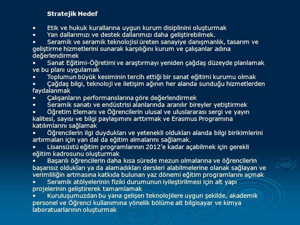 Stratejik Hedef Etik ve hukuk kurallarına uygun kurum disiplinini oluşturmak Yan dallarımızı ve destek dallarımızı daha geliştirebilmek.