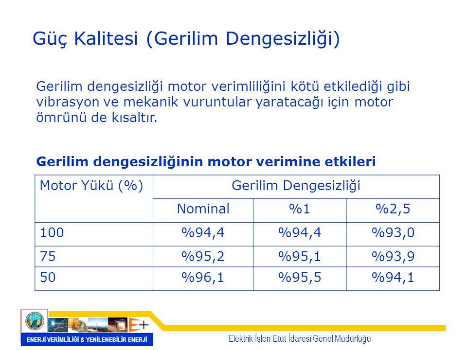 Elektrik İşleri Etüt İdaresi Genel Müdürlüğü ENERJİ VERİMLİLİĞİ & YENİLENEBİLİR ENERJİ Güç Kalitesi (Gerilim Dengesizliği) Gerilim dengesizliği motor
