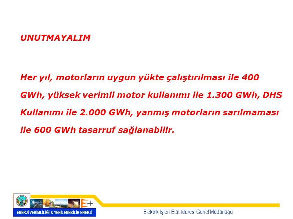 Elektrik İşleri Etüt İdaresi Genel Müdürlüğü ENERJİ VERİMLİLİĞİ & YENİLENEBİLİR ENERJİ UNUTMAYALIM Her yıl, motorların uygun yükte çalıştırılması ile