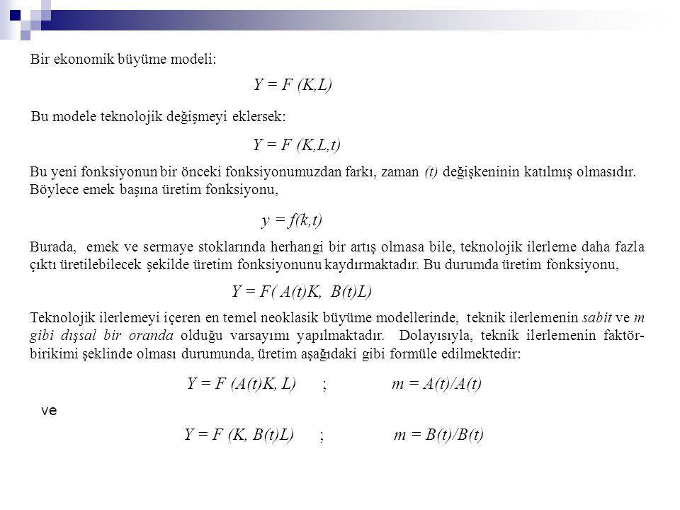 Bir ekonomik büyüme modeli: Y = F (K,L) Bu modele teknolojik değişmeyi eklersek: Y = F (K,L,t) Bu yeni fonksiyonun bir önceki fonksiyonumuzdan farkı,