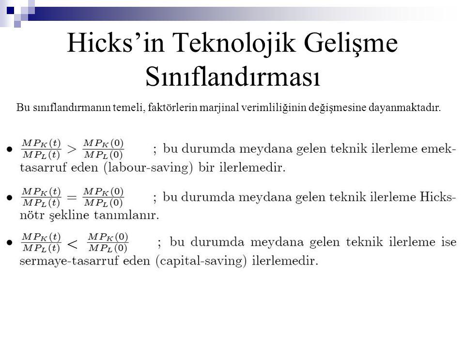 Hicks'in Teknolojik Gelişme Sınıflandırması Bu sınıflandırmanın temeli, faktörlerin marjinal verimliliğinin değişmesine dayanmaktadır.