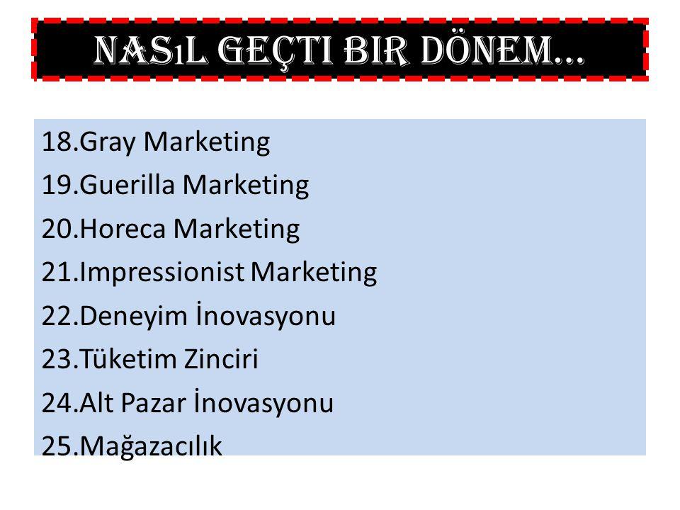 18.Gray Marketing 19.Guerilla Marketing 20.Horeca Marketing 21.Impressionist Marketing 22.Deneyim İnovasyonu 23.Tüketim Zinciri 24.Alt Pazar İnovasyon