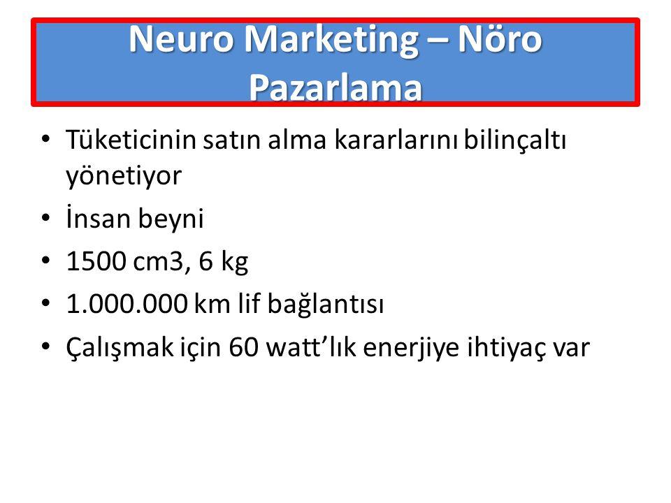 Neuro Marketing – Nöro Pazarlama Tüketicinin satın alma kararlarını bilinçaltı yönetiyor İnsan beyni 1500 cm3, 6 kg 1.000.000 km lif bağlantısı Çalışm