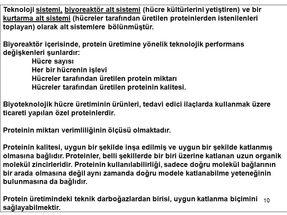 10 Teknoloji sistemi, biyoreaktör alt sistemi (hücre kültürlerini yetiştiren) ve bir kurtarma alt sistemi (hücreler tarafından üretilen proteinlerden