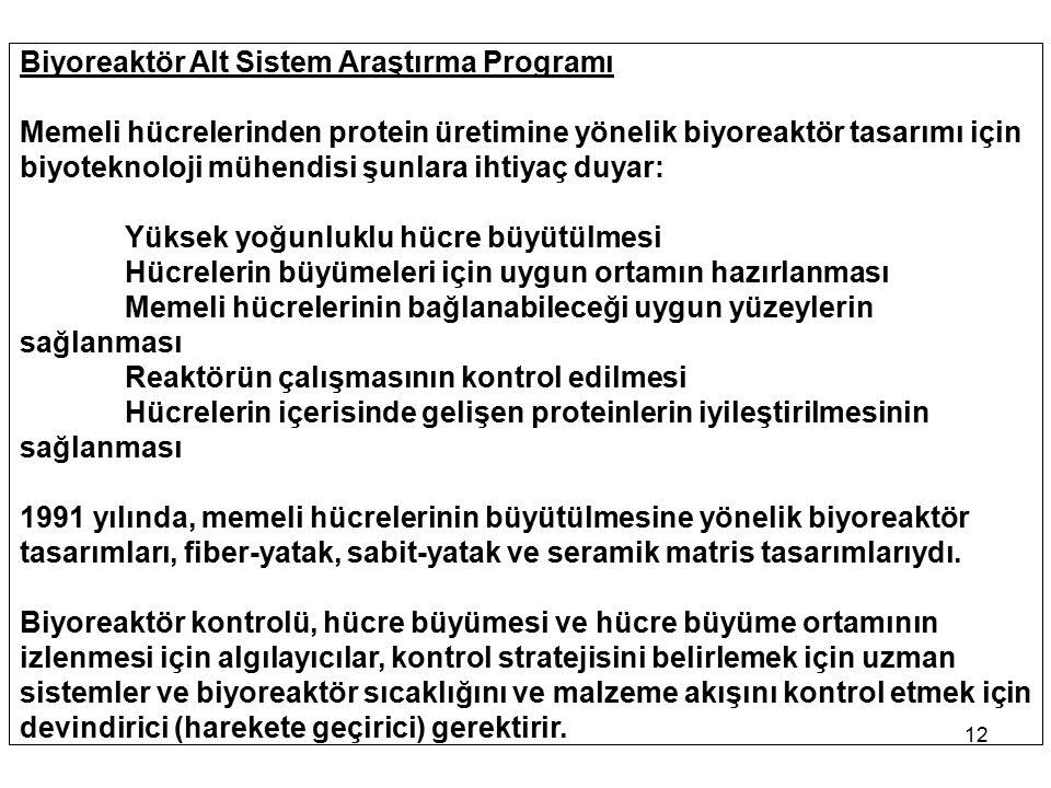 12 Biyoreaktör Alt Sistem Araştırma Programı Memeli hücrelerinden protein üretimine yönelik biyoreaktör tasarımı için biyoteknoloji mühendisi şunlara
