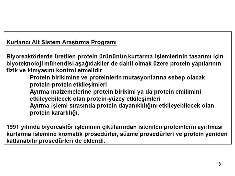 13 Kurtarıcı Alt Sistem Araştırma Programı Biyoreaktörlerde üretilen protein ürününün kurtarma işlemlerinin tasarımı için biyoteknoloji mühendisi aşağ