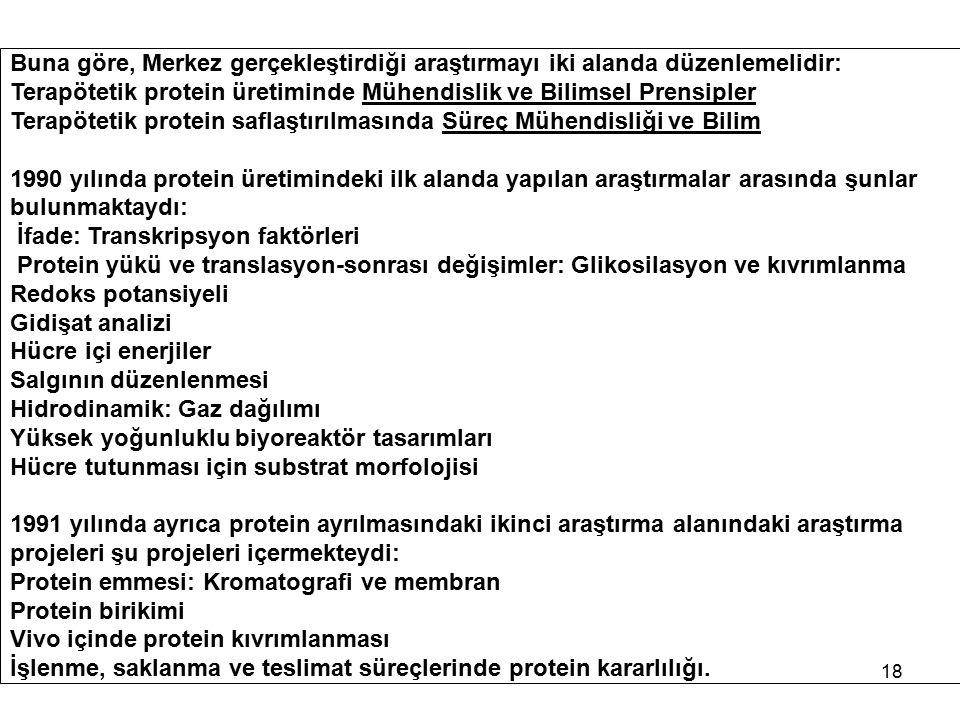 18 Buna göre, Merkez gerçekleştirdiği araştırmayı iki alanda düzenlemelidir: Terapötetik protein üretiminde Mühendislik ve Bilimsel Prensipler Terapöt
