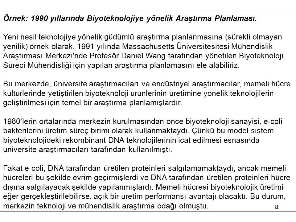 8 Örnek: 1990 yıllarında Biyoteknolojiye yönelik Araştırma Planlaması. Yeni nesil teknolojiye yönelik güdümlü araştırma planlanmasına (sürekli olmayan