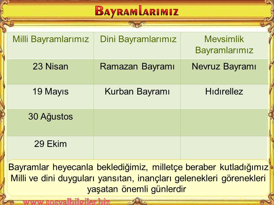 Cumhuriyet, Demokrasi, Atatürkçülük ve Milli Egemenlik kavramları hakkında bilgi toplayınız.