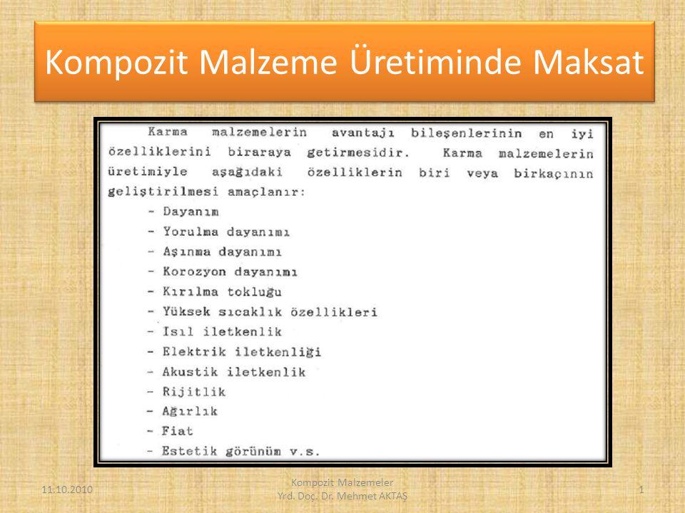 MMK Malzemelerin Kullanım amacı 11.10.2010 Kompozit Malzemeler Yrd. Doç. Dr. Mehmet AKTAŞ 22