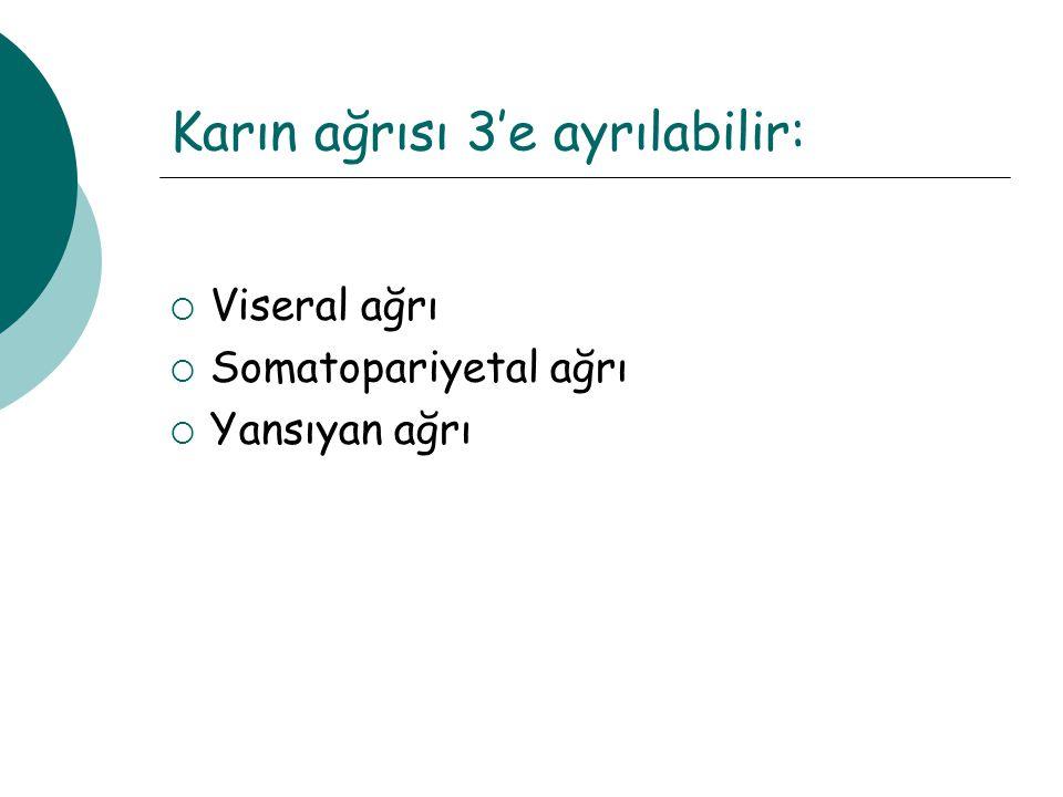 Akut apandisit (I):  En sık akut cerrahi batın sebebi  En sık 2.,3.