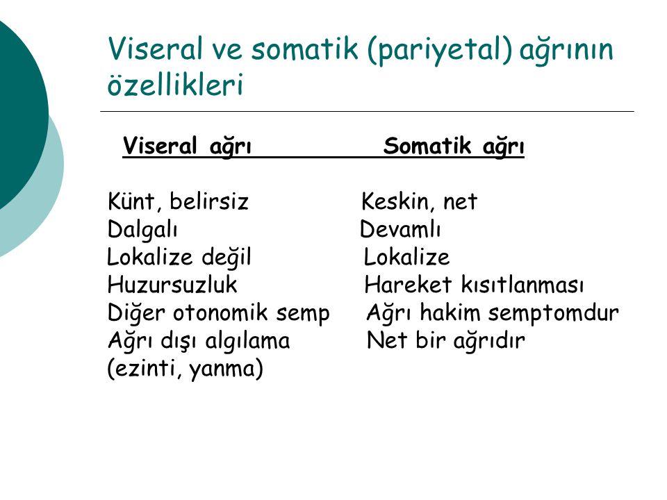Kronik karın ağrıları: Sol üst kadran ağrıları:  Kronik pankreatit  Pankreas karsinomu  Sol fleksura tm.leri  Dalak hastalıkları