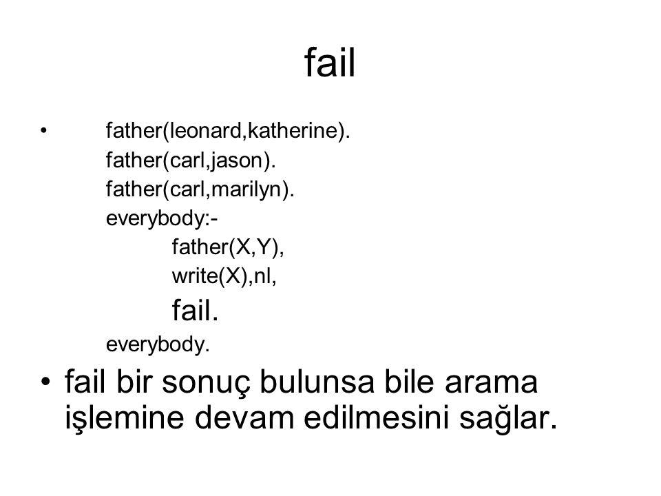 fail father(leonard,katherine). father(carl,jason). father(carl,marilyn). everybody:- father(X,Y), write(X),nl, fail. everybody. fail bir sonuç buluns