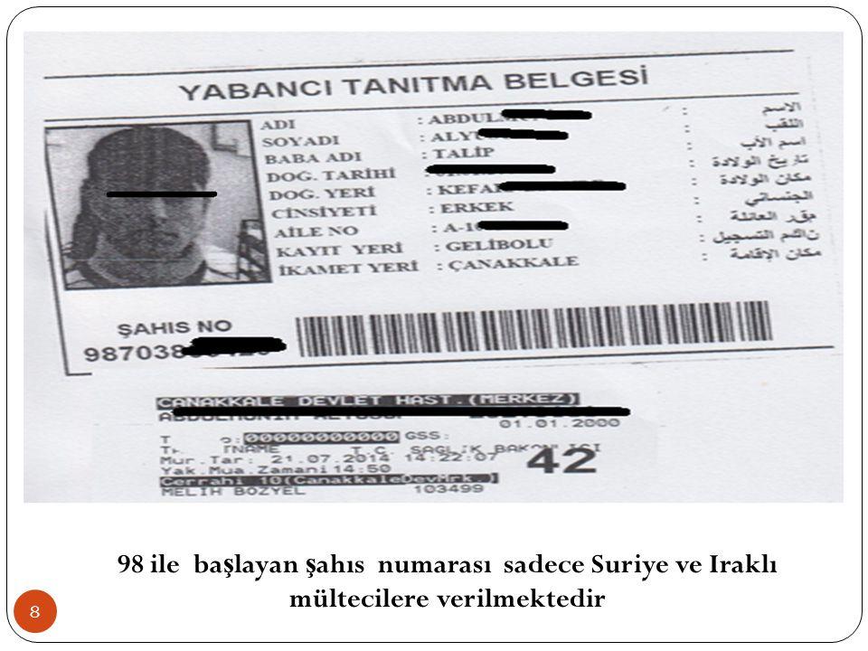 Hasta Suriye deki karı ş ıklıklar nedeniyle ülkemizde bulunan mültecilerden ise ve yabancı tanıtma kartı varsa fotokopisinin alınıp 1979 kodlu Çanakkale Valili ğ i (Afad Suriyeliler) adlı kuruma kayıt i ş lemlerinin gerçekle ş tirilmesi yeterlidir.