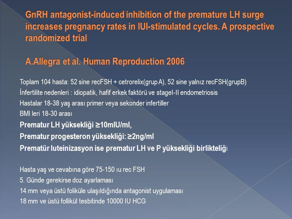 Toplam 104 hasta: 52 sine recFSH + cetrorelix(grup A), 52 sine yalnız recFSH(grupB) İnfertilite nedenleri : idiopatik, hafif erkek faktörü ve stageI-II endometriosis Hastalar 18-38 yaş arası primer veya sekonder infertiller BMI leri 18-30 arası Prematur LH yüksekliği ≥10mIU/ml, Prematur progesteron yüksekliği: ≥2ng/ml Prematür luteinizasyon ise prematur LH ve P yüksekliği birlikteliğ i Hasta yaş ve cevabına göre 75-150 ıu rec FSH 5.