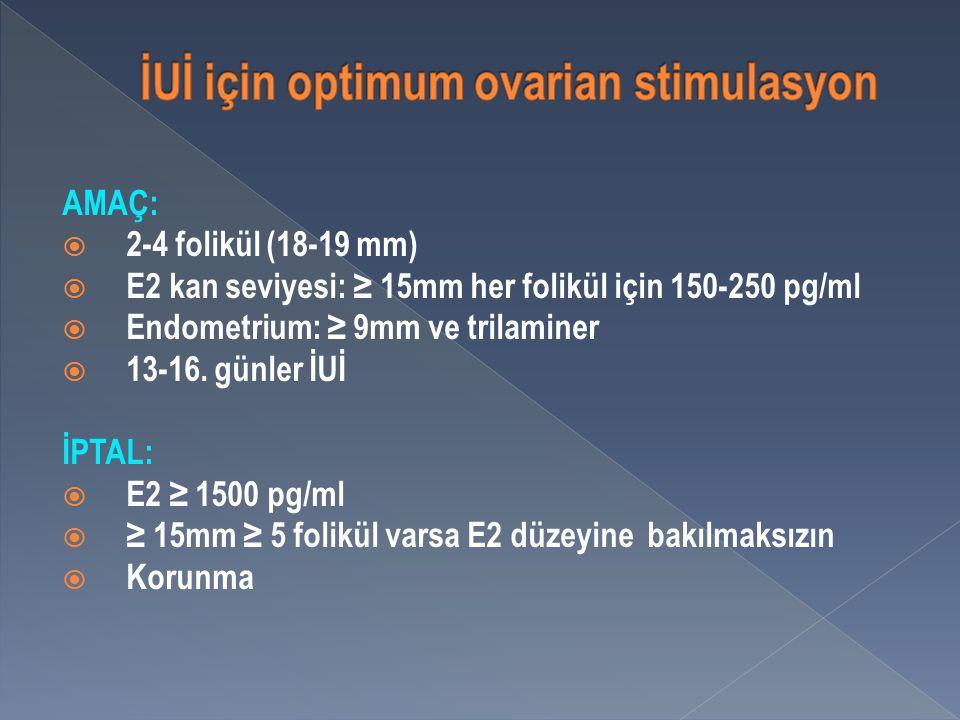 AMAÇ:  2-4 folikül (18-19 mm)  E2 kan seviyesi: ≥ 15mm her folikül için 150-250 pg/ml  Endometrium: ≥ 9mm ve trilaminer  13-16. günler İUİ İPTAL: