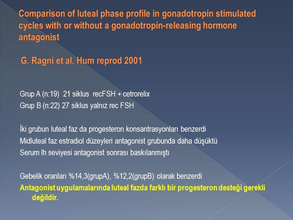 Grup A (n:19) 21 siklus recFSH + cetrorelix Grup B (n:22) 27 siklus yalnız rec FSH İki grubun luteal faz da progesteron konsantrasyonları benzerdi Mid