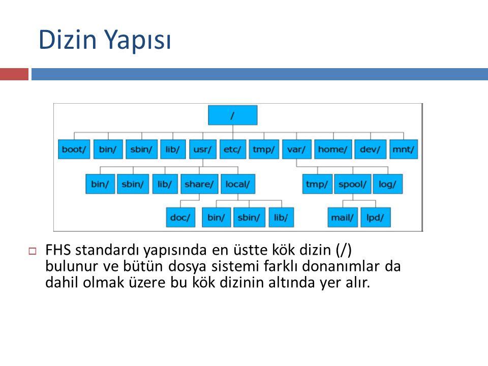 Dizin Yapısı  FHS standardı yapısında en üstte kök dizin (/) bulunur ve bütün dosya sistemi farklı donanımlar da dahil olmak üzere bu kök dizinin alt
