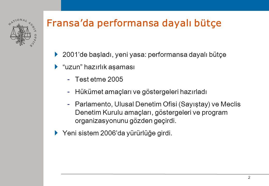 2 Fransa'da performansa dayalı bütçe 2001'de başladı, yeni yasa: performansa dayalı bütçe uzun hazırlık aşaması - Test etme 2005 - Hükümet amaçları ve göstergeleri hazırladı - Parlamento, Ulusal Denetim Ofisi (Sayıştay) ve Meclis Denetim Kurulu amaçları, göstergeleri ve program organizasyonunu gözden geçirdi.