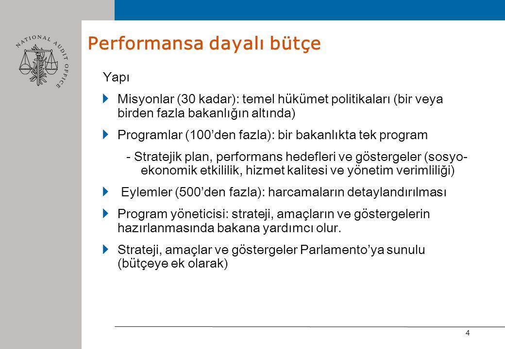 2009'daki Parlamento değerlendirme sistemi Birçok tavsiye: Amaçların ve göstergelerin daha iyi sahiplenilmesi (hükümet, bakan, program yöneticisi) Daha standart göstergeler, programlar arası karşılaştırmalar Daha iyi bilgi sistemi ihtiyacı; verilerin çoğu manuel toplanıyor.