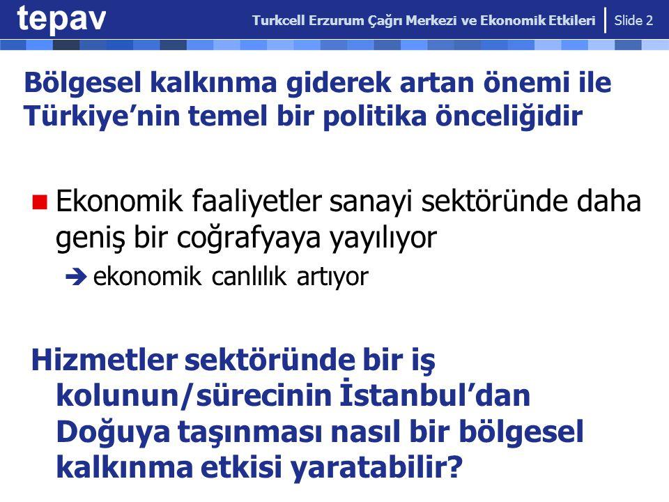 2.Dalga etki: Yeni çağrı merkezi yatırımları Turkcell'in ardından Erzurum'da yapılan yeni çağrı merkezleri yatırımlarının yarattığı çarpan etkisi 11,4 milyon TL'yi bulmaktadır Slide 13 Not: Hesaplamada diğer çağrı merkezlerinin mevcut durumda Turkcell Çağrı Merkezinin yaklaşık olarak 1,5 katı bir istihdama sahip olduğu ve benzer maliyetlere sahip oldukları varsayılmıştır.