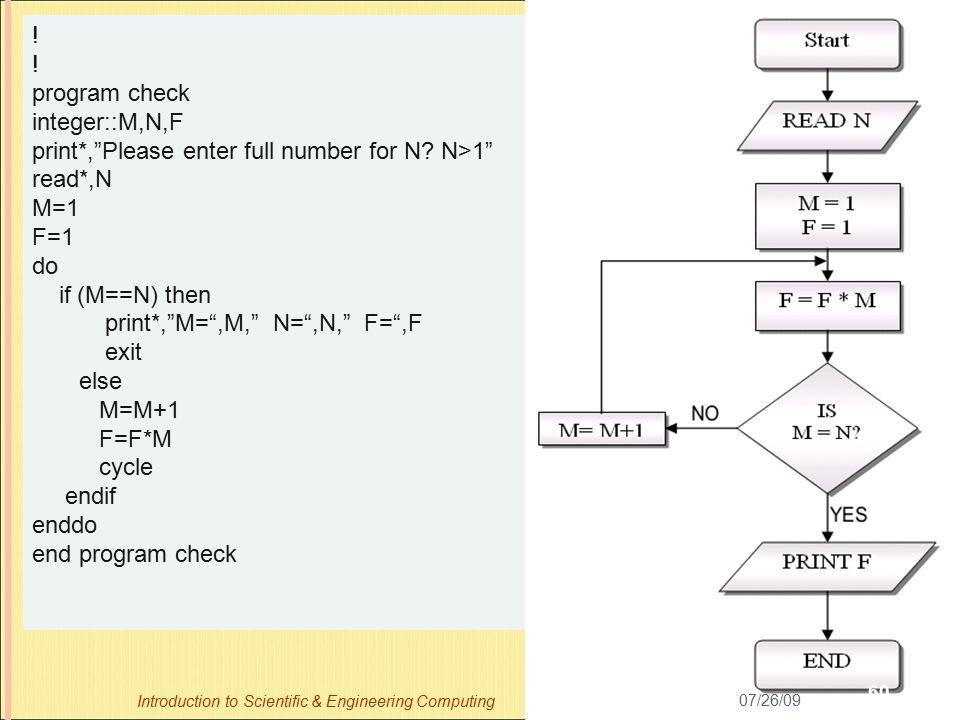 "! program check integer::M,N,F print*,""Please enter full number for N? N>1"" read*,N M=1 F=1 do if (M==N) then print*,""M="",M,"" N="",N,"" F="",F exit else"