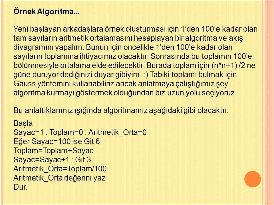 Örnek Algoritma... Yeni başlayan arkadaşlara örnek oluşturması için 1'den 100'e kadar olan tam sayıların aritmetik ortalamasını hesaplayan bir algorit