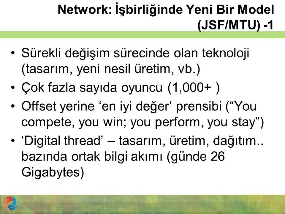 Network: İşbirliğinde Yeni Bir Model (JSF/MTU) -1 Sürekli değişim sürecinde olan teknoloji (tasarım, yeni nesil üretim, vb.) Çok fazla sayıda oyuncu (