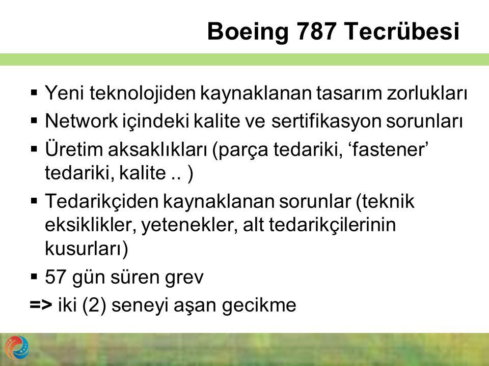 Boeing 787 Tecrübesi  Yeni teknolojiden kaynaklanan tasarım zorlukları  Network içindeki kalite ve sertifikasyon sorunları  Üretim aksaklıkları (pa