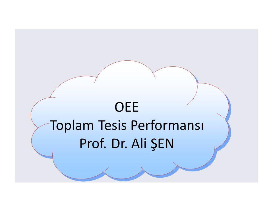 What is OEE ? OEE Toplam Tesis Performansı Prof. Dr. Ali ŞEN