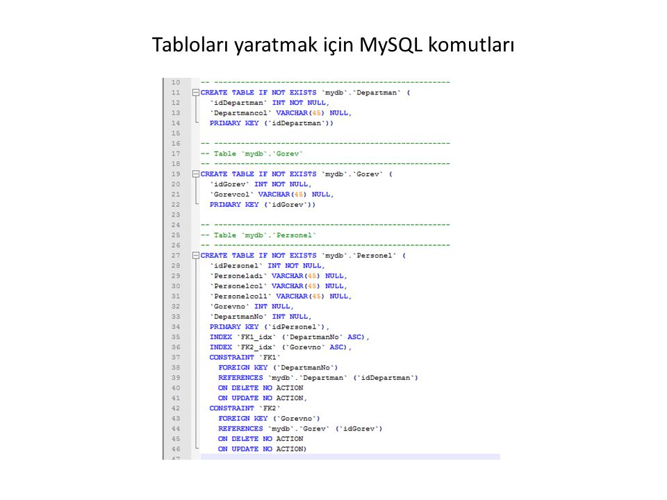 Tabloları yaratmak için MySQL komutları