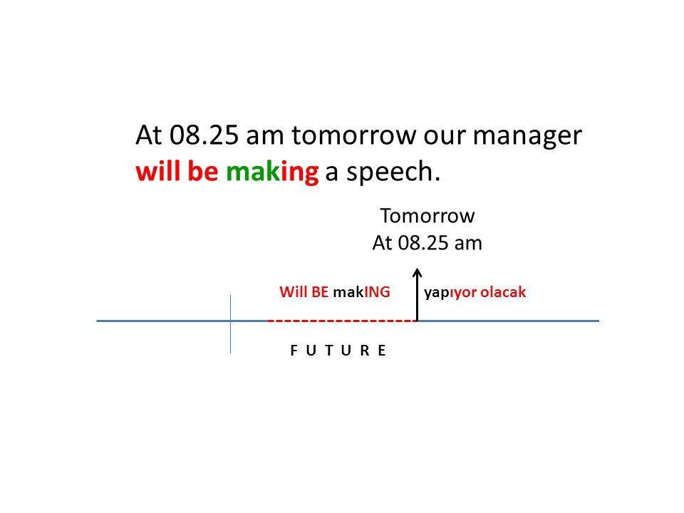 F U T U R E Will BE makINGyapıyor olacak At 08.25 am tomorrow our manager will be making a speech. Tomorrow At 08.25 am