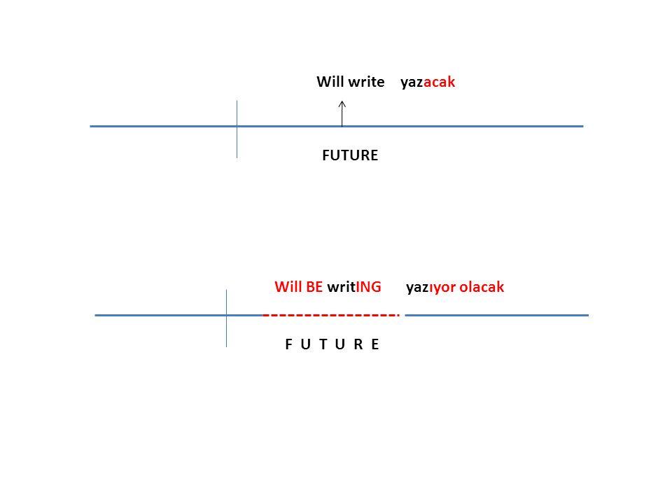 Will study FUTURE Will BE studyING çalışacak çalışıyor olacak